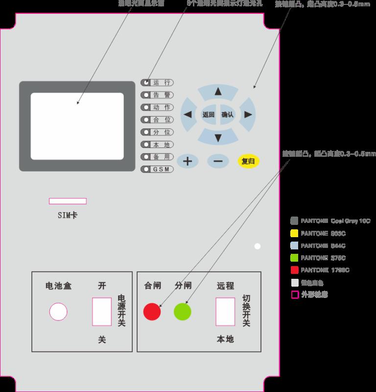 薄膜面板设计示例3